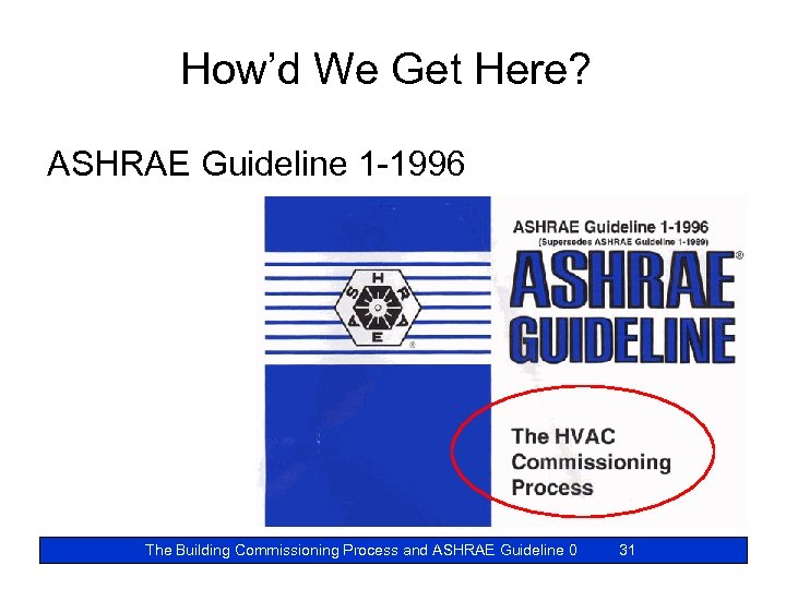 How'd We Get Here? ASHRAE Guideline 1 -1996 The Building Commissioning Process and ASHRAE