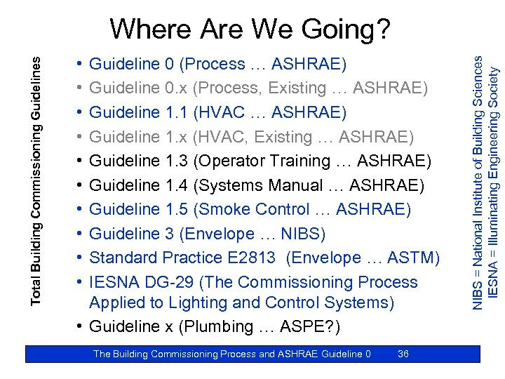 • • • Guideline 0 (Process … ASHRAE) Guideline 0. x (Process, Existing