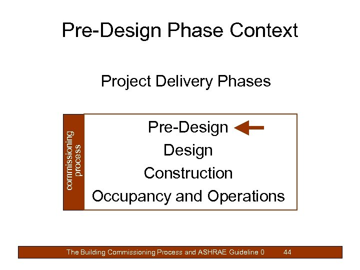Pre-Design Phase Context commissioning process Project Delivery Phases Pre-Design Construction Occupancy and Operations The