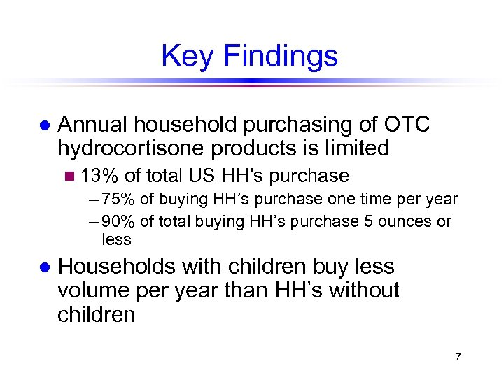 Key Findings l Annual household purchasing of OTC hydrocortisone products is limited n 13%