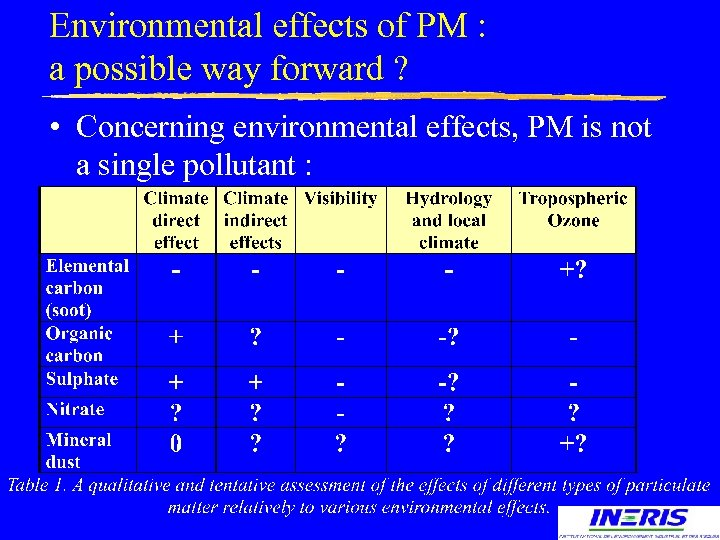 Environmental effects of PM : a possible way forward ? • Concerning environmental effects,