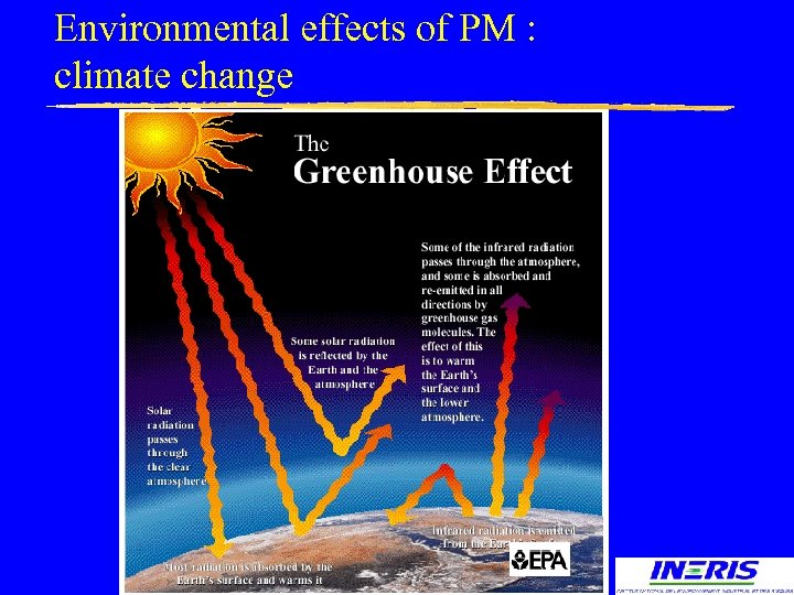 Environmental effects of PM : climate change
