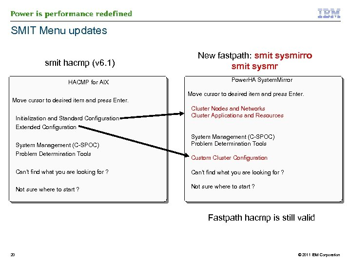 SMIT Menu updates smit hacmp (v 6. 1) HACMP for AIX Move cursor to