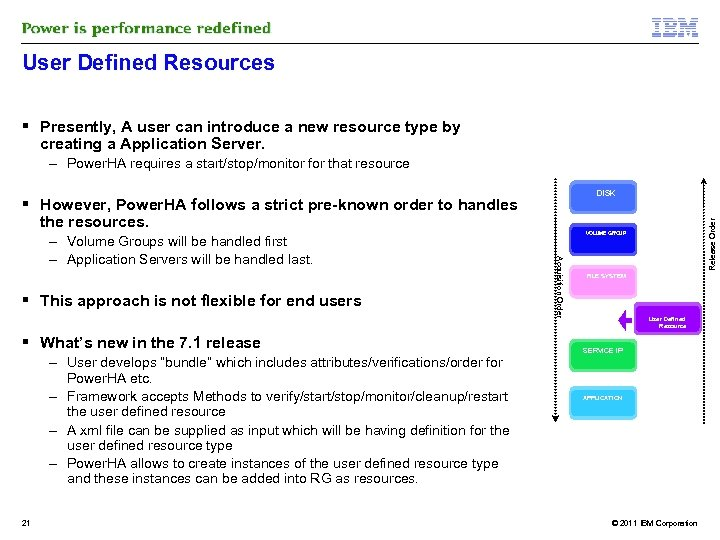 User Defined Resources Presently, A user can introduce a new resource type by creating