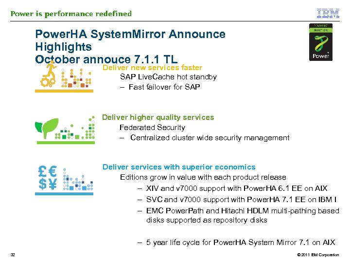 Power. HA System. Mirror Announce Highlights October annouce 7. 1. 1 TL Deliver new