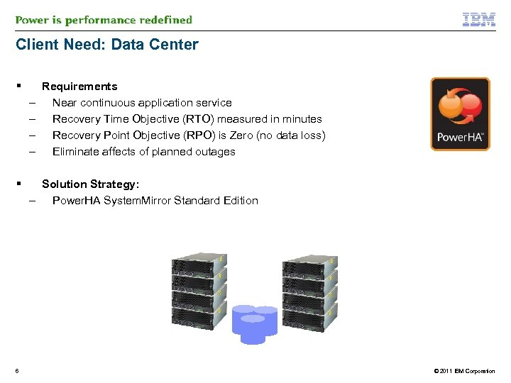 Client Need: Data Center – – 6 Requirements Near continuous application service Recovery Time
