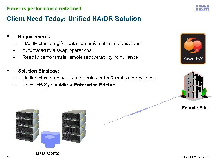 Client Need Today: Unified HA/DR Solution Requirements – HA/DR clustering for data center &
