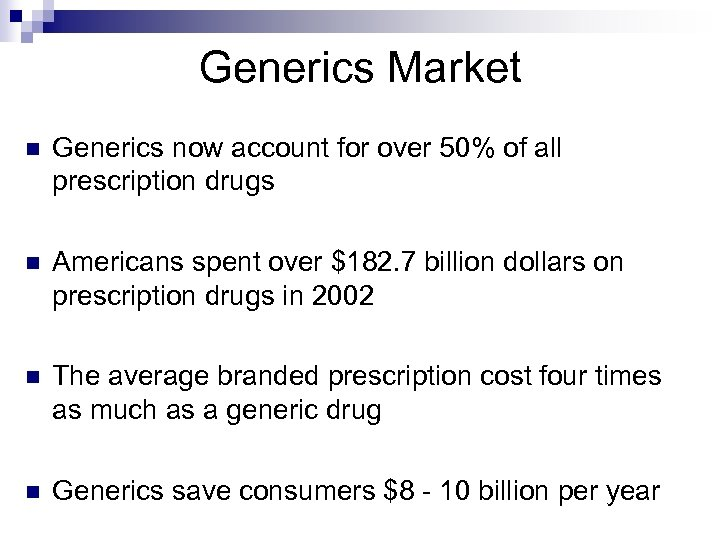 Generics Market n Generics now account for over 50% of all prescription drugs n