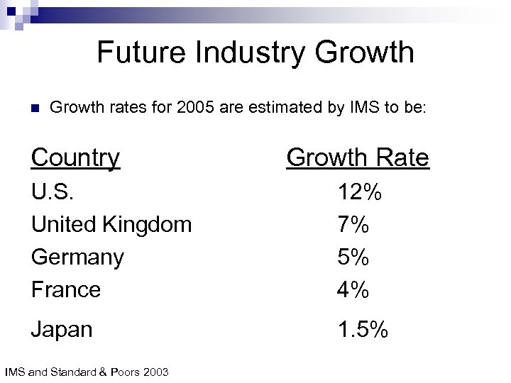Future Industry Growth n Growth rates for 2005 are estimated by IMS to be: