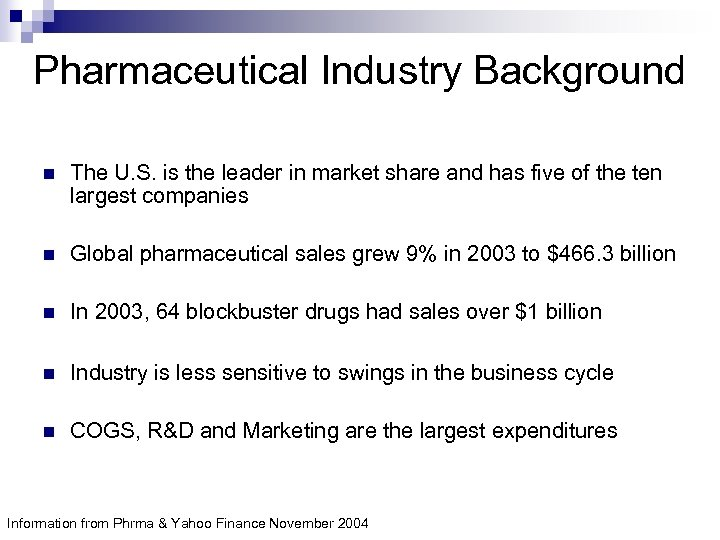 Pharmaceutical Industry Background n The U. S. is the leader in market share and