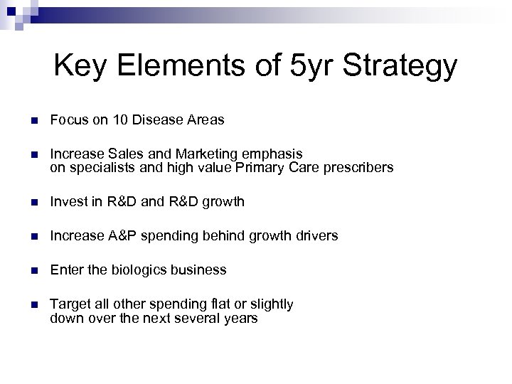 Key Elements of 5 yr Strategy n Focus on 10 Disease Areas n Increase