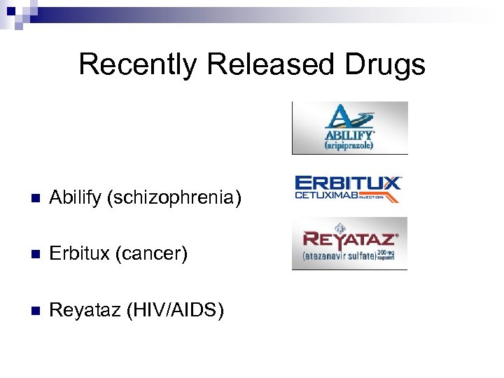 Recently Released Drugs n Abilify (schizophrenia) n Erbitux (cancer) n Reyataz (HIV/AIDS)