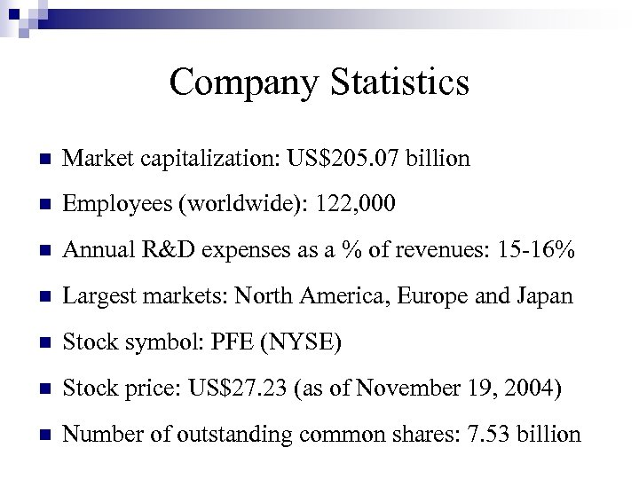 Company Statistics n Market capitalization: US$205. 07 billion n Employees (worldwide): 122, 000 n