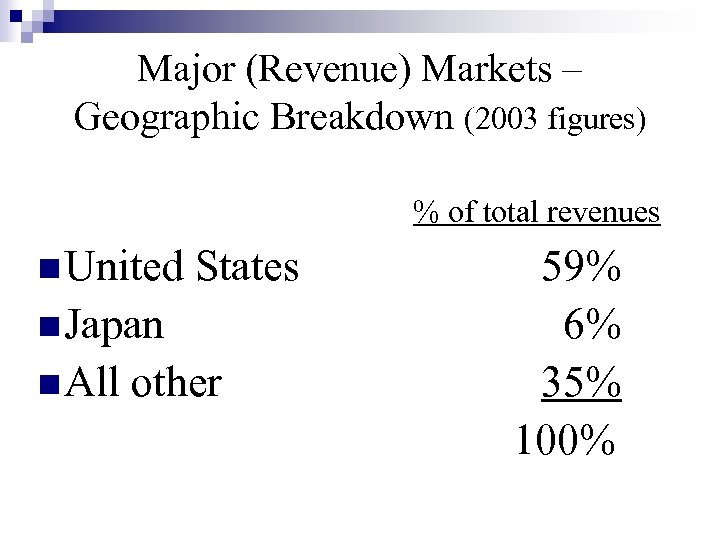 Major (Revenue) Markets – Geographic Breakdown (2003 figures) % of total revenues n United