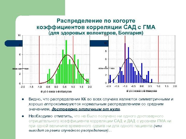 Распределение по когорте коэффициентов корреляции САД с ГМА (для здоровых волонтеров, Болгария) l Видно,