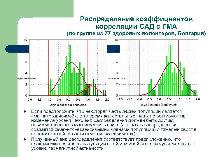 Распределение коэффициентов корреляции САД с ГМА (по группе из 77 здоровых волонтеров, Болгария) l