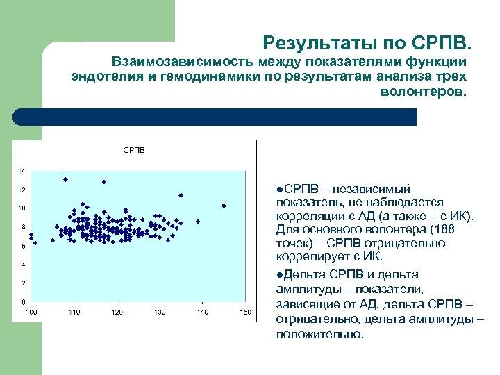 Результаты по СРПВ. Взаимозависимость между показателями функции эндотелия и гемодинамики по результатам анализа трех