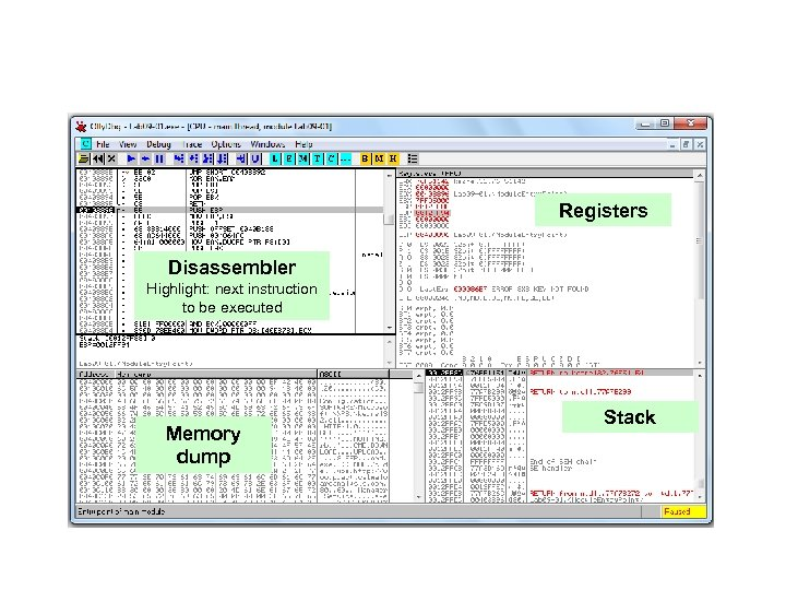 Registers Disassembler Highlight: next instruction to be executed Memory dump Stack