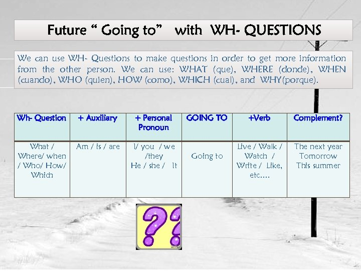 """Future """" Going to"""" with WH- QUESTIONS We can use WH- Questions to make"""