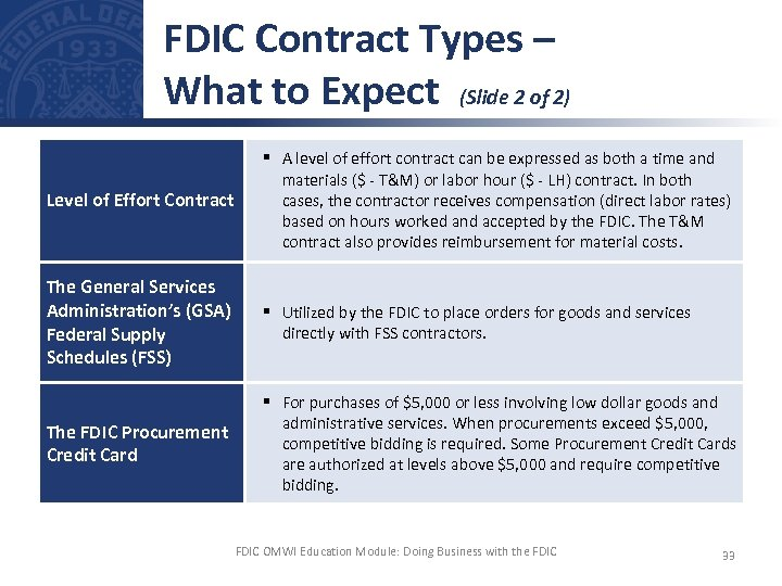 FDIC Contract Types – What to Expect (Slide 2 of 2) Level of Effort