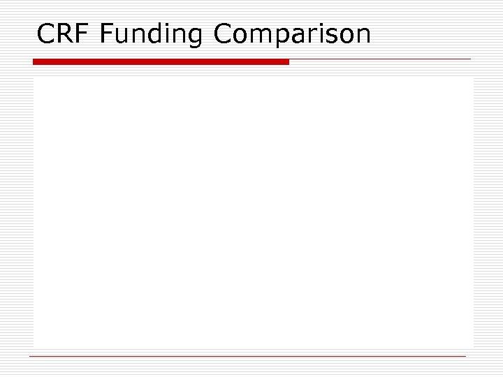 CRF Funding Comparison