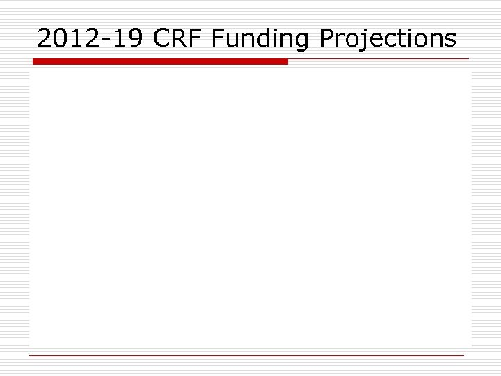 2012 -19 CRF Funding Projections