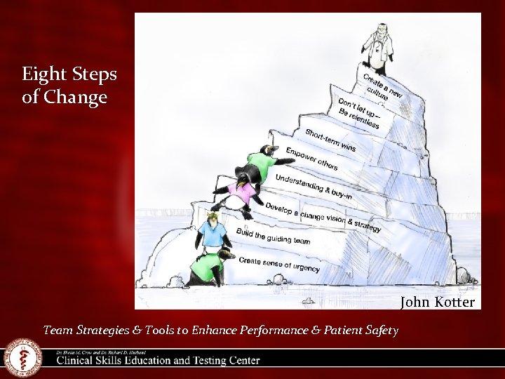 Eight Steps of Change John Kotter Team Strategies & Tools to Enhance Performance &