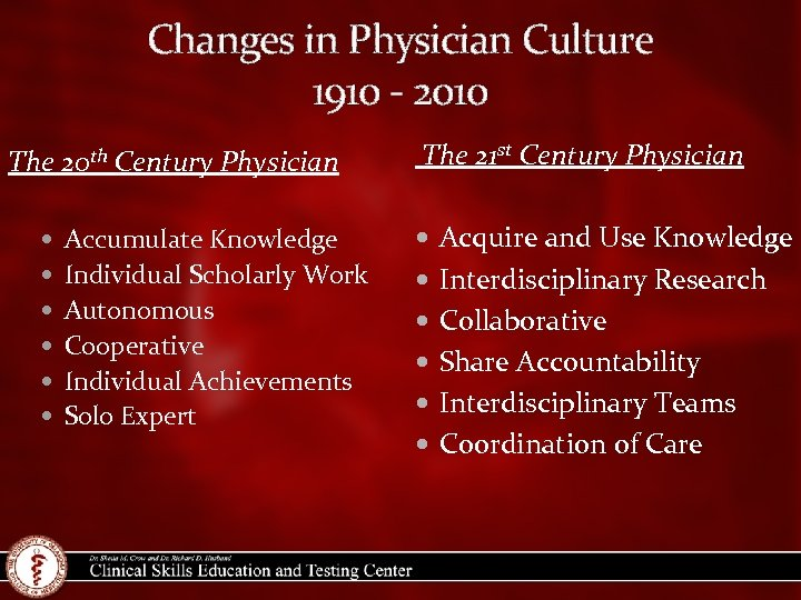 Changes in Physician Culture 1910 - 2010 The 20 th Century Physician The 21