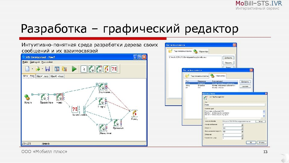 Mo. Bill–STS. IVR Интерактивный сервис Разработка – графический редактор Интуитивно-понятная среда разработки дерева своих