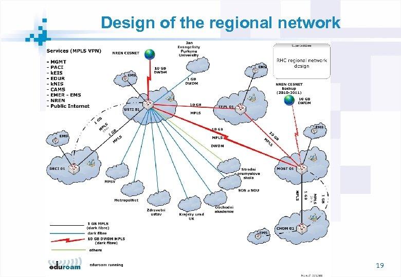 Design of the regional network 19