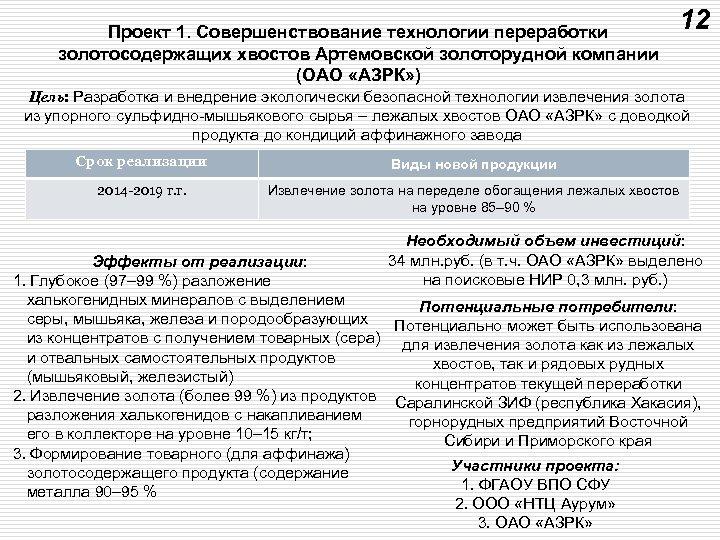 Проект 1. Совершенствование технологии переработки золотосодержащих хвостов Артемовской золоторудной компании (ОАО «АЗРК» ) 12