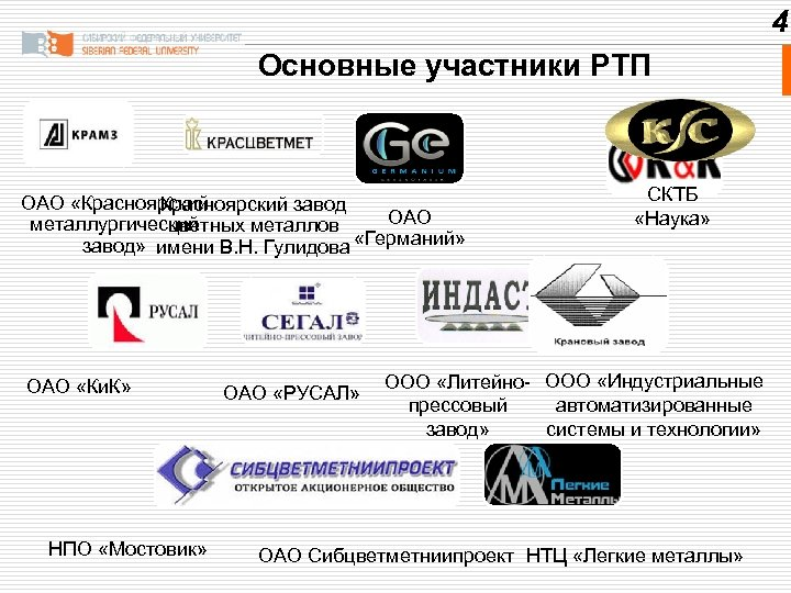 4 Основные участники РТП ОАО «Красноярский завод ОАО металлургический цветных металлов завод» имени В.