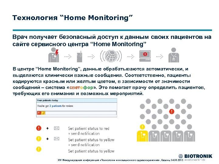 """Технология """"Home Monitoring"""" Врач получает безопасный доступ к данным своих пациентов на сайте сервисного"""