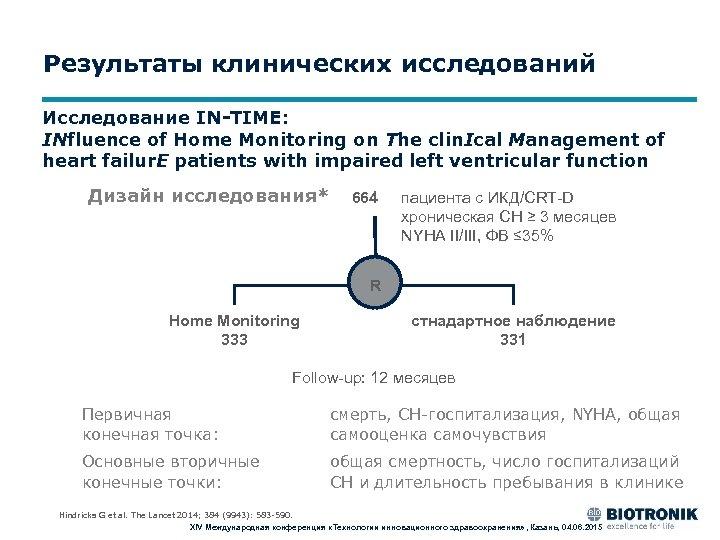 Результаты клинических исследований Исследование IN-TIME: INfluence of Home Monitoring on The clin. Ical Management