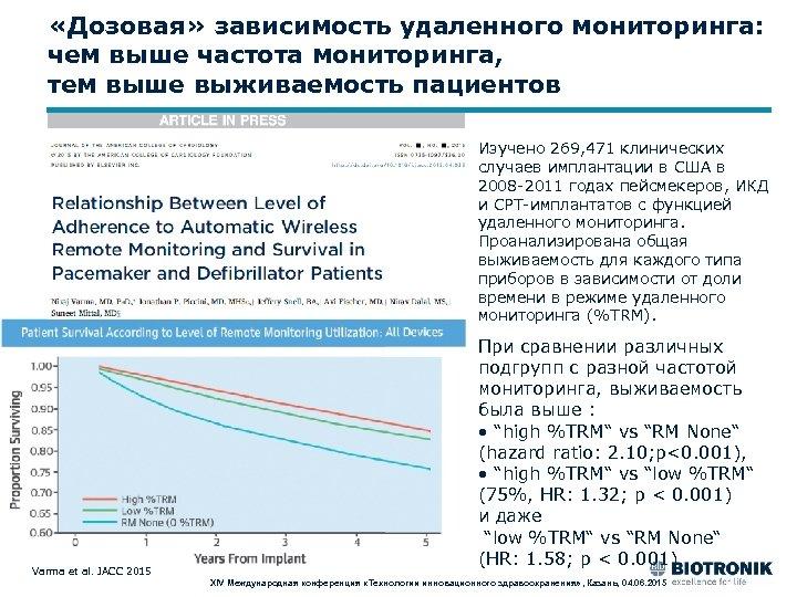 «Дозовая» зависимость удаленного мониторинга: чем выше частота мониторинга, тем выше выживаемость пациентов Изучено