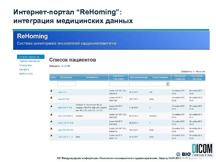 """Интернет-портал """"Re. Homing"""": интеграция медицинских данных XIV Международная конференция «Технологии инновационного здравоохранения» , Казань,"""