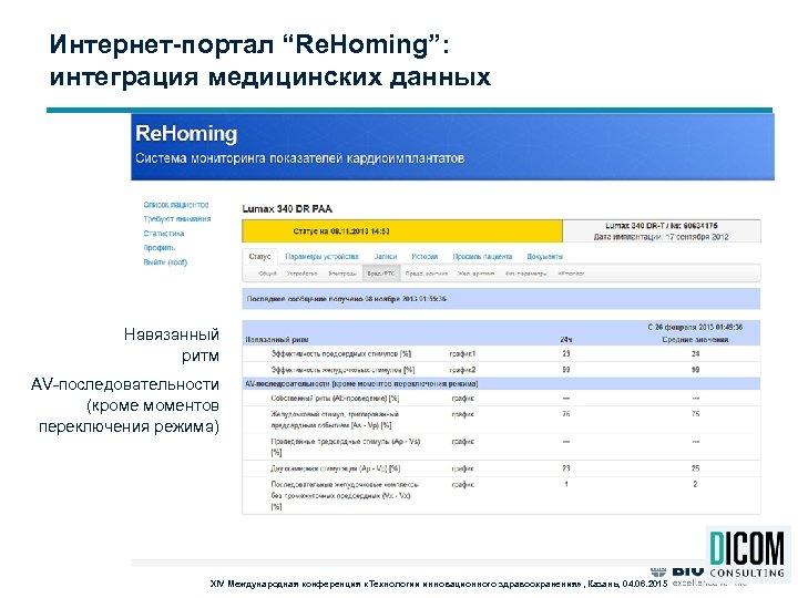 """Интернет-портал """"Re. Homing"""": интеграция медицинских данных Навязанный ритм AV-последовательности (кроме моментов переключения режима) XIV"""