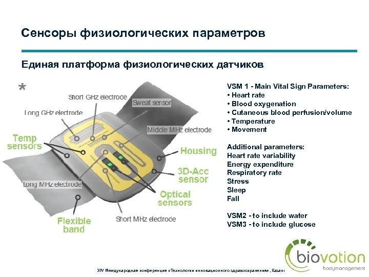 Сенсоры физиологических параметров Единая платформа физиологических датчиков VSM 1 - Main Vital Sign Parameters: