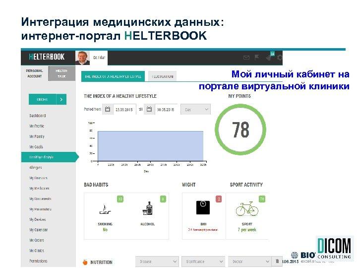 Интеграция медицинских данных: интернет-портал HELTERBOOK Мой личный кабинет на портале виртуальной клиники XIV Международная