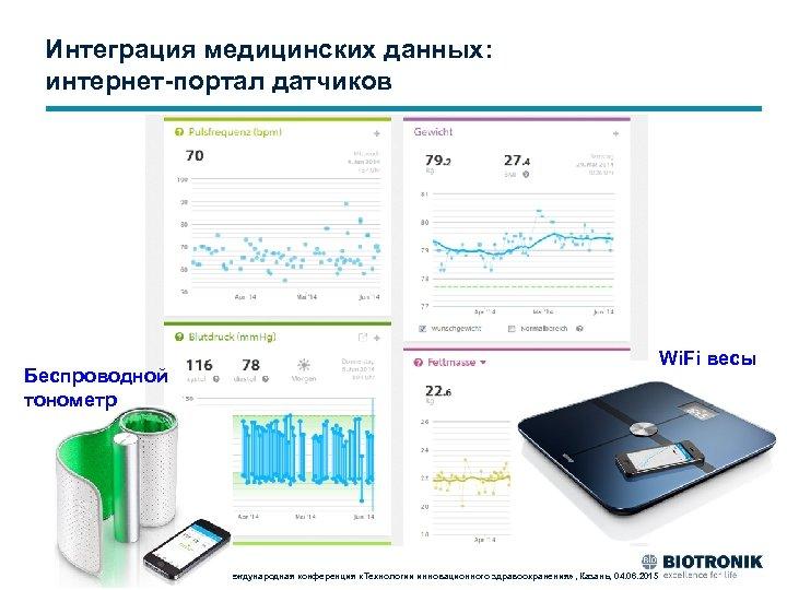 Интеграция медицинских данных: интернет-портал датчиков Wi. Fi весы Беспроводной тонометр XIV Международная конференция «Технологии