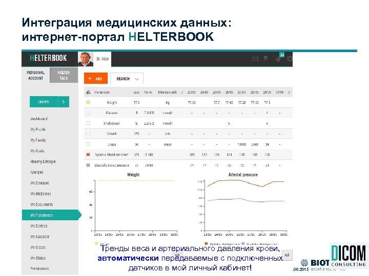 Интеграция медицинских данных: интернет-портал HELTERBOOK Тренды веса и артериального давления крови, автоматически передаваемые с
