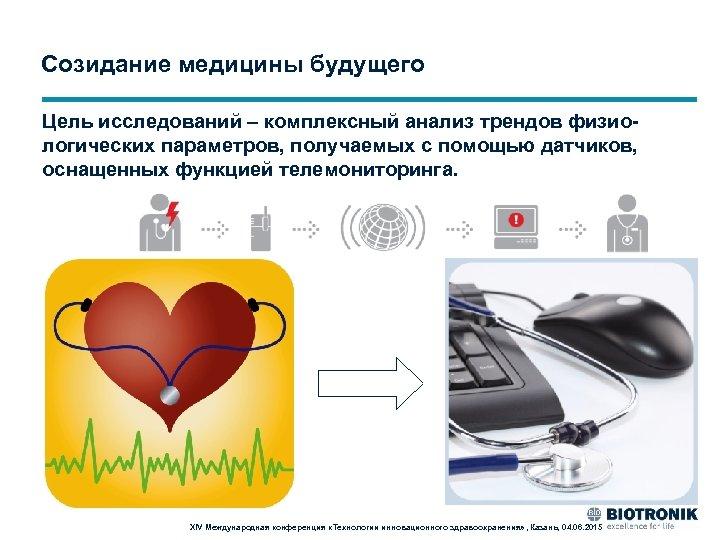 Созидание медицины будущего Цель исследований – комплексный анализ трендов физиологических параметров, получаемых с помощью