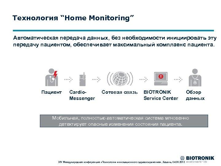"""Технология """"Home Monitoring"""" Автоматическая передача данных, без необходимости инициировать эту передачу пациентом, обеспечивает максимальный"""