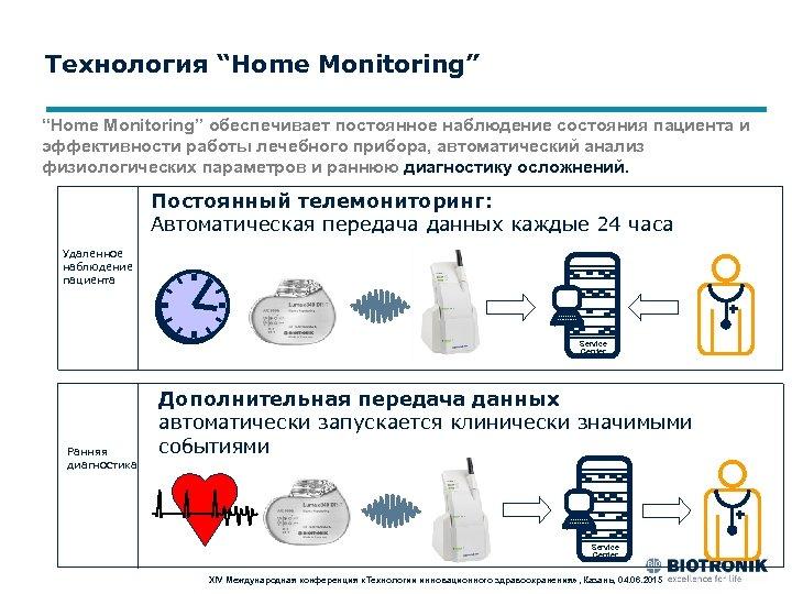 """Технология """"Home Monitoring"""" обеспечивает постоянное наблюдение состояния пациента и эффективности работы лечебного прибора, автоматический"""