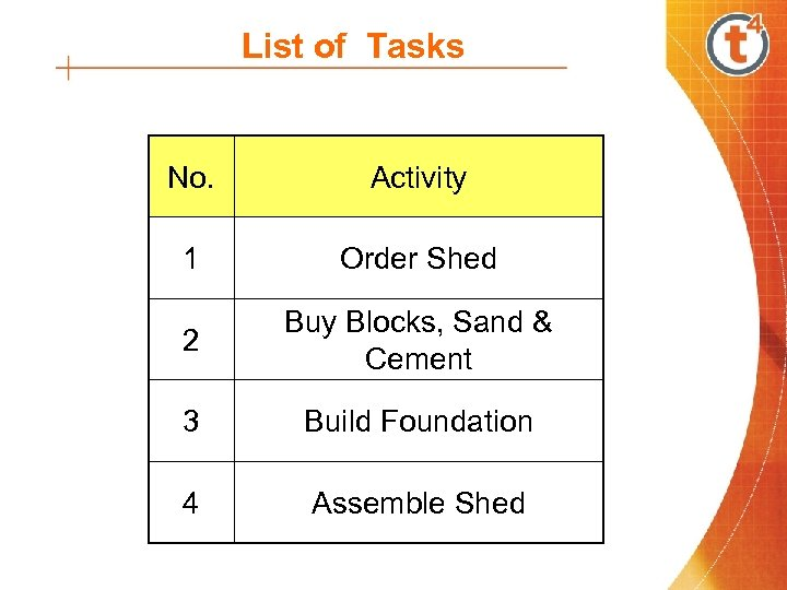 List of Tasks No. Activity 1 Order Shed 2 Buy Blocks, Sand & Cement