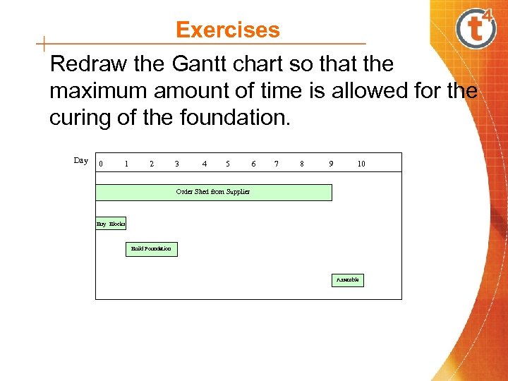Exercises Redraw the Gantt chart so that the maximum amount of time is allowed