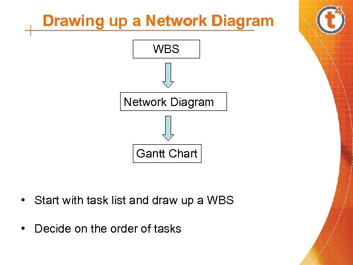 Drawing up a Network Diagram WBS Network Diagram Gantt Chart • Start with task