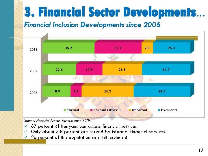 3. Financial Sector Developments… Financial Inclusion Developments since 2006 Source: Financial Access Surveys since