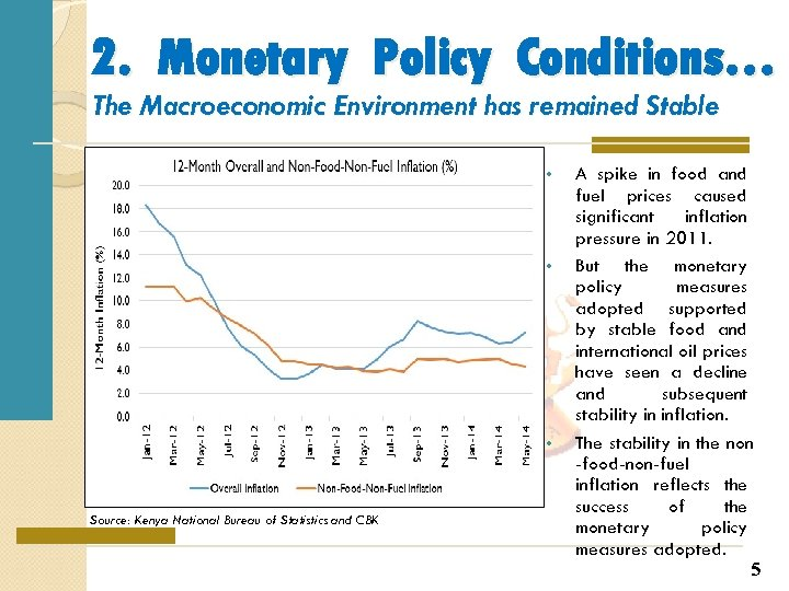 2. Monetary Policy Conditions… The Macroeconomic Environment has remained Stable • • • Source: