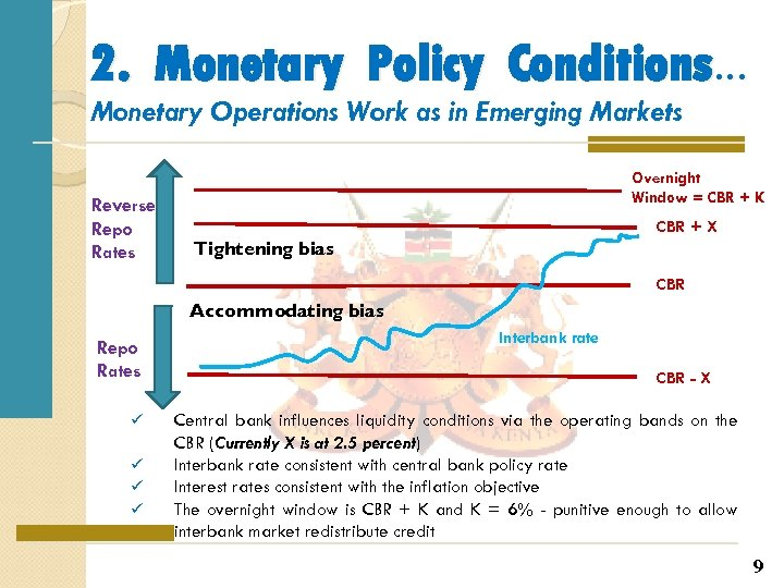 2. Monetary Policy Conditions… Monetary Operations Work as in Emerging Markets Reverse Repo Rates
